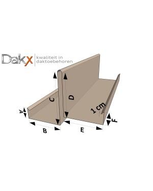 DakxGoot Renovatieprofiel